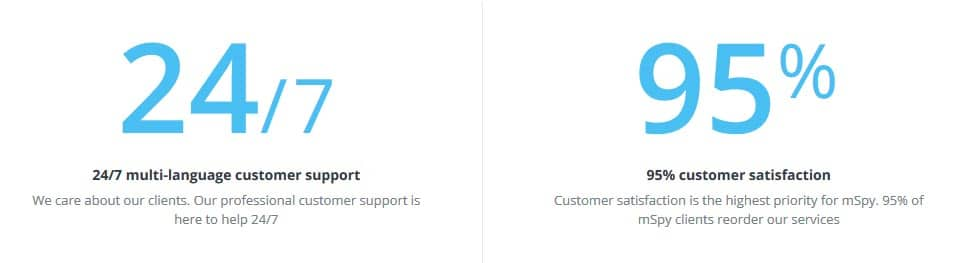 users support rating